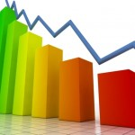 Деловая активность в промсекторе РФ упала ниже критического уровня