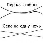 Художница показала на примере простых линий, как развиваются наши отношения на протяжении всей жизни