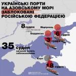 Хроники Азовского пиратства глазами стратегов