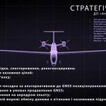 Какие иностранные боеприпасы могут быть размещены на ударном украинском БПЛА